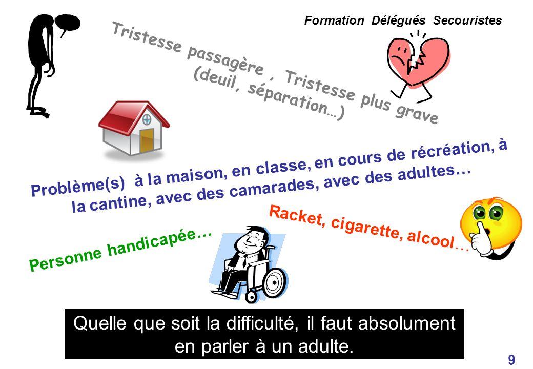 Formation Délégués Secouristes Tristesse passagère, Tristesse plus grave (deuil, séparation…) Problème(s) à la maison, en classe, en cours de récréati
