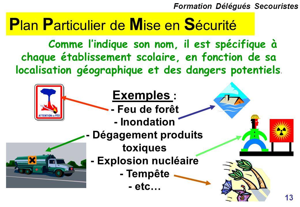 Exemples : - Feu de forêt - Inondation - Dégagement produits toxiques - Explosion nucléaire - Tempête - etc… P lan P articulier de M ise en S écurité