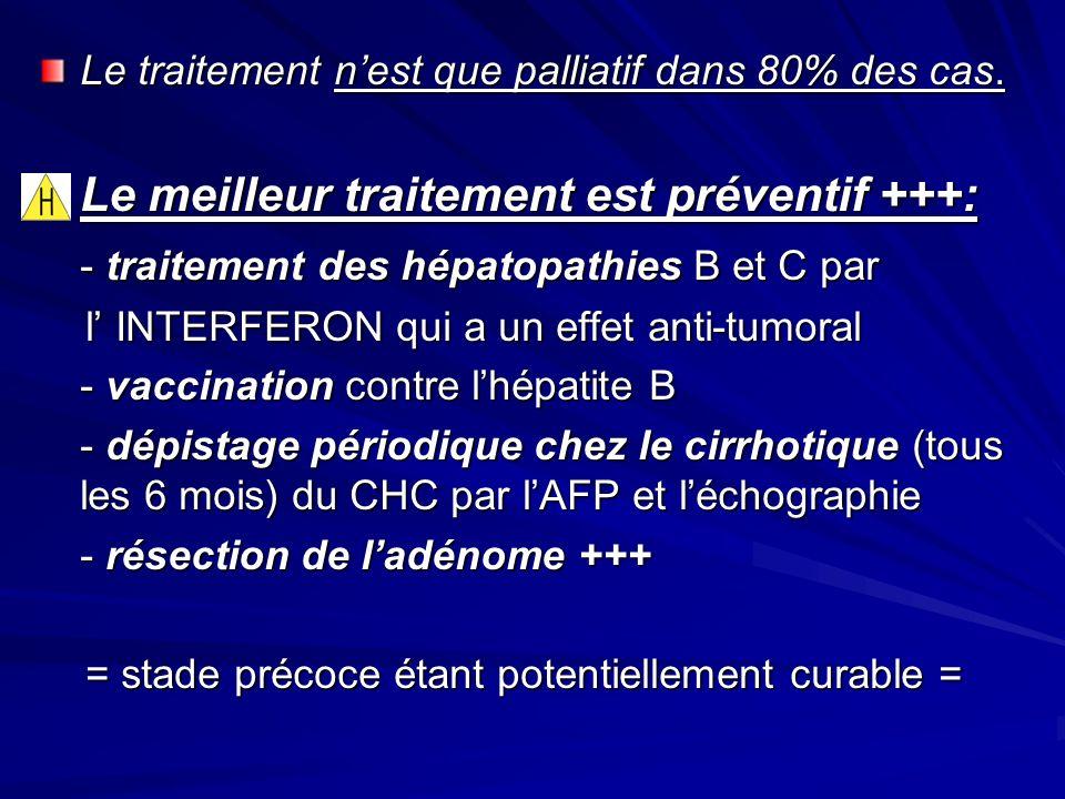 Le traitement nest que palliatif dans 80% des cas.