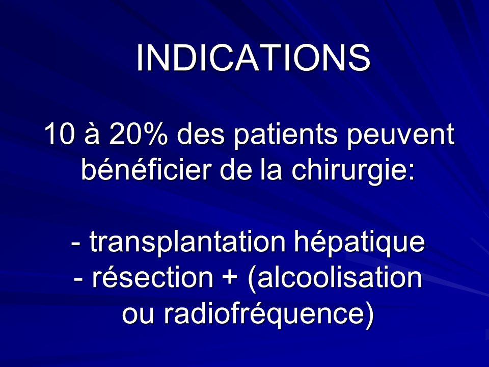 INDICATIONS 10 à 20% des patients peuvent bénéficier de la chirurgie: - transplantation hépatique - résection + (alcoolisation ou radiofréquence) INDICATIONS 10 à 20% des patients peuvent bénéficier de la chirurgie: - transplantation hépatique - résection + (alcoolisation ou radiofréquence)