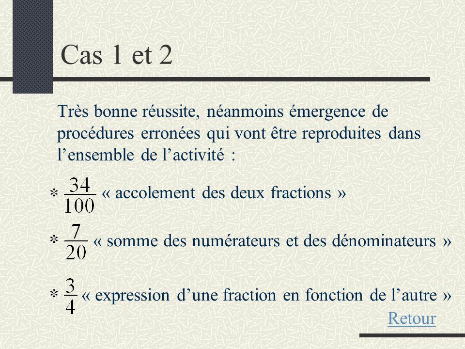 Cas 1 et 2 Très bonne réussite, néanmoins émergence de procédures erronées qui vont être reproduites dans lensemble de lactivité : « accolement des deux fractions » « somme des numérateurs et des dénominateurs » « expression dune fraction en fonction de lautre » Retour