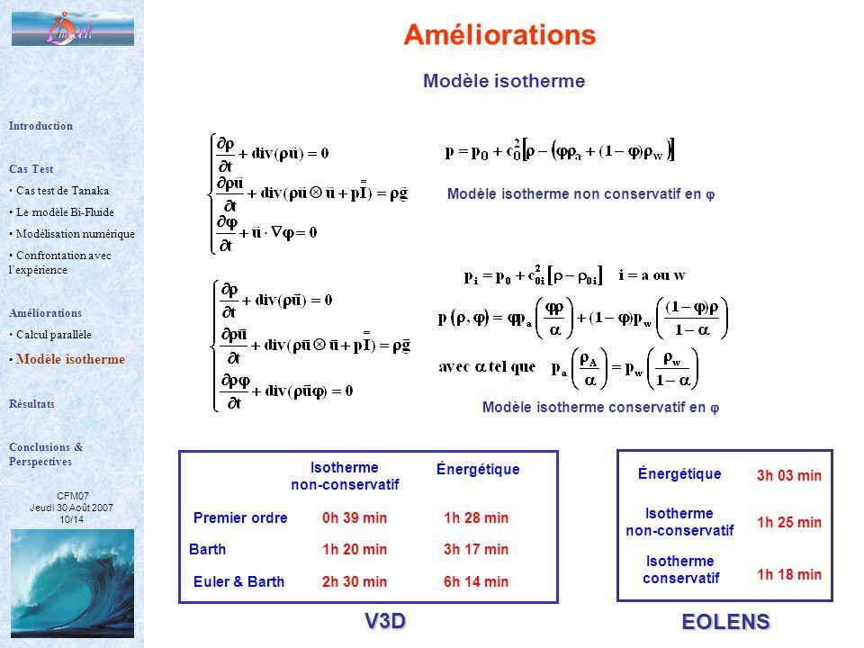 CFM07 Jeudi 30 Août 2007 10/14 Améliorations Modèle isotherme Modèle isotherme non conservatif en Modèle isotherme conservatif en Isotherme non-conser