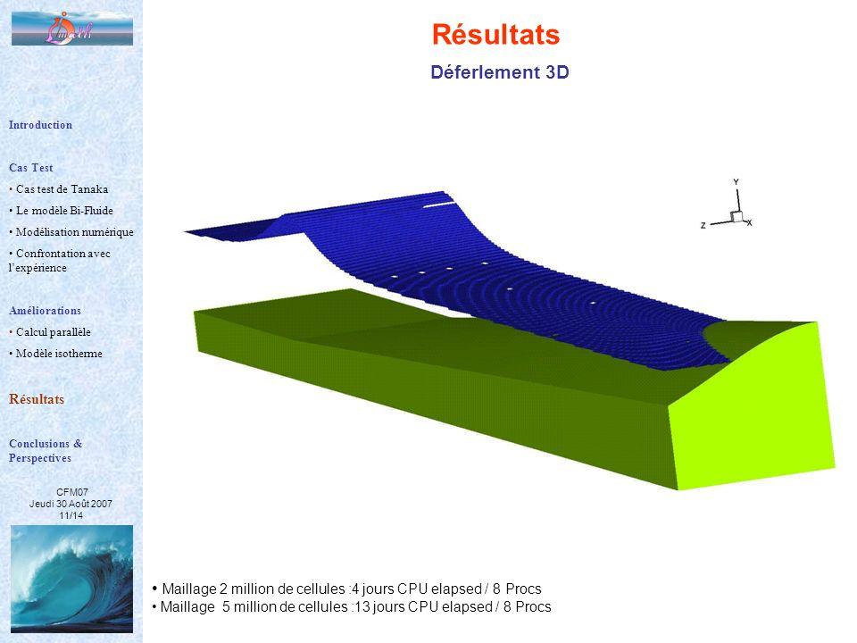 CFM07 Jeudi 30 Août 2007 11/14 Résultats Déferlement 3D Maillage 2 million de cellules :4 jours CPU elapsed / 8 Procs Maillage 5 million de cellules :