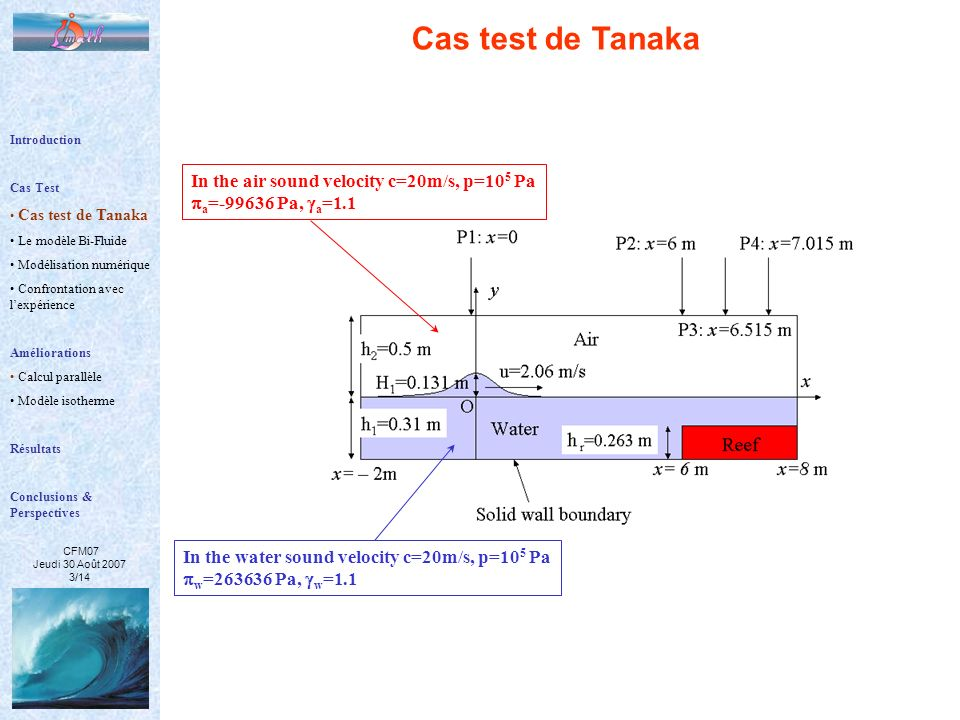 CFM07 Jeudi 30 Août 2007 3/14 Cas test de Tanaka In the air sound velocity c=20m/s, p=10 5 Pa a =-99636 Pa, a =1.1 In the water sound velocity c=20m/s