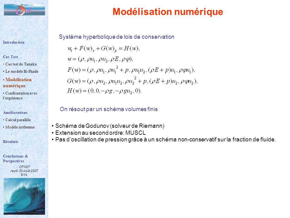 CFM07 Jeudi 30 Août 2007 5/14 Système hyperbolique de lois de conservation On résout par un schéma volumes finis Schéma de Godunov (solveur de Riemann