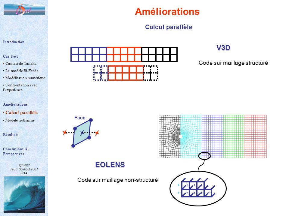 CFM07 Jeudi 30 Août 2007 8/14 Améliorations Calcul parallèle V3D Code sur maillage structuré FaceEOLENS Code sur maillage non-structuré Introduction C