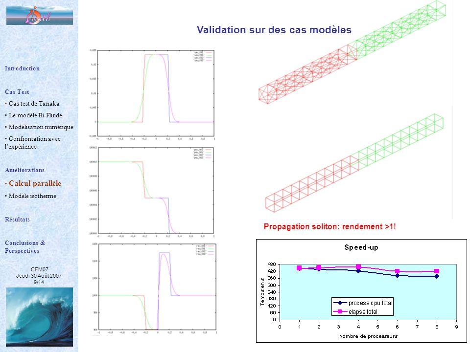 CFM07 Jeudi 30 Août 2007 9/14 Validation sur des cas modèles Propagation soliton: rendement >1! Introduction Cas Test Cas test de Tanaka Le modèle Bi-