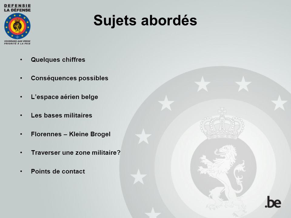 Sujets abordés Quelques chiffres Conséquences possibles Lespace aérien belge Les bases militaires Florennes – Kleine Brogel Traverser une zone militaire.