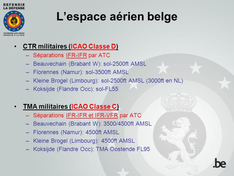 CTR militaires (ICAO Classe D) –Séparations IFR-IFR par ATC –Beauvechain (Brabant W): sol-2500ft AMSL –Florennes (Namur): sol-3500ft AMSL –Kleine Brogel (Limbourg): sol-2500ft AMSL (3000ft en NL) –Koksijde (Flandre Occ): sol-FL55 TMA militaires (ICAO Classe C) –Séparations IFR-IFR et IFR-VFR par ATC –Beauvechain (Brabant W): 3500/4500ft AMSL –Florennes (Namur): 4500ft AMSL –Kleine Brogel (Limbourg): 4500ft AMSL –Koksijde (Flandre Occ): TMA Oostende FL95
