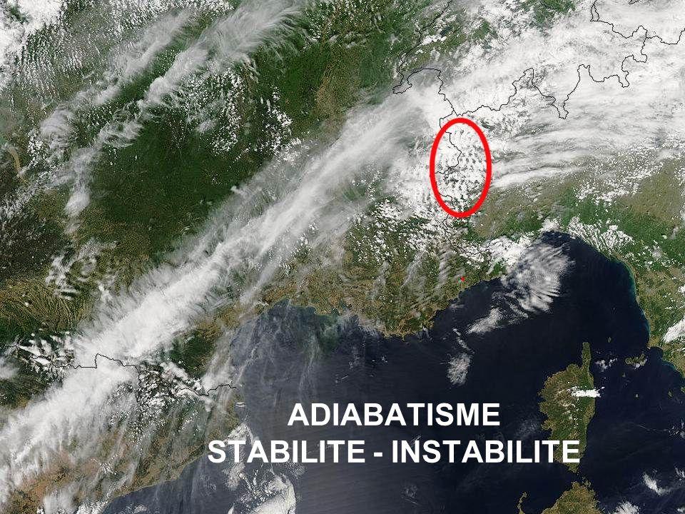 ADIABATISME STABILITE - INSTABILITE