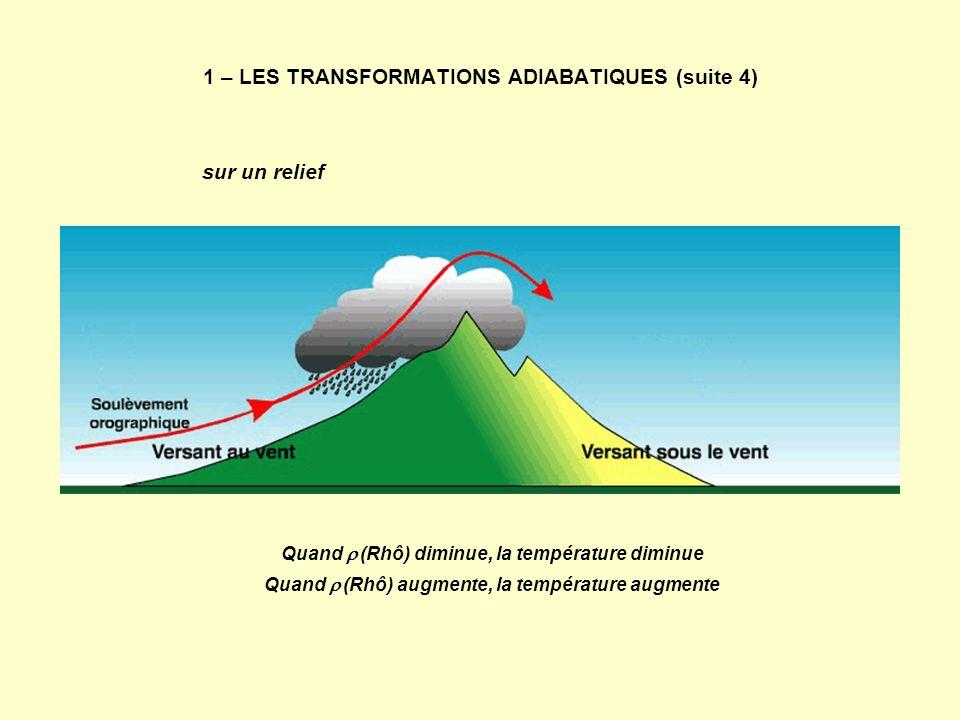 1 – LES TRANSFORMATIONS ADIABATIQUES (suite 4) sur un relief Quand (Rhô) diminue, la température diminue Quand (Rhô) augmente, la température augmente