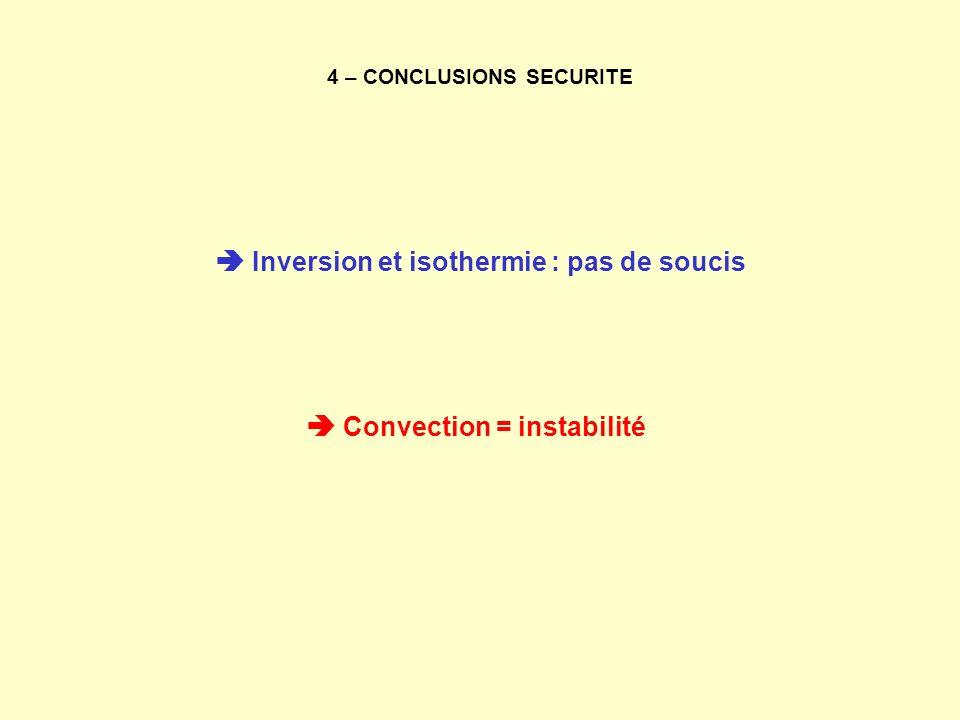 4 – CONCLUSIONS SECURITE Inversion et isothermie : pas de soucis Convection = instabilité