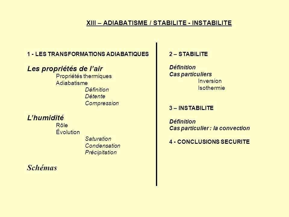 1 - LES TRANSFORMATIONS ADIABATIQUES Les propriétés de lair Propriétés thermiques Adiabatisme Définition Détente Compression Lhumidité Rôle Évolution