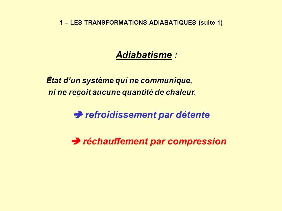 1 – LES TRANSFORMATIONS ADIABATIQUES (suite 1) Adiabatisme : État dun système qui ne communique, ni ne reçoit aucune quantité de chaleur. refroidissem