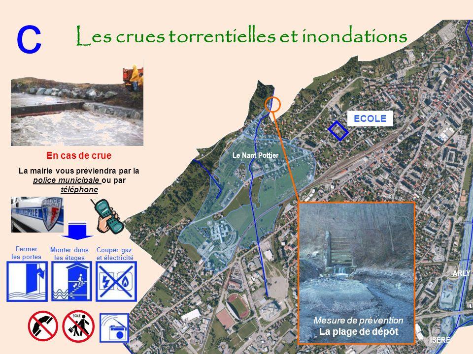 Les risques présents à Albertville Risques naturels Accident nucléaire m Transport de matières dangereuses w Canalisation de transport de gaz p Ruptur