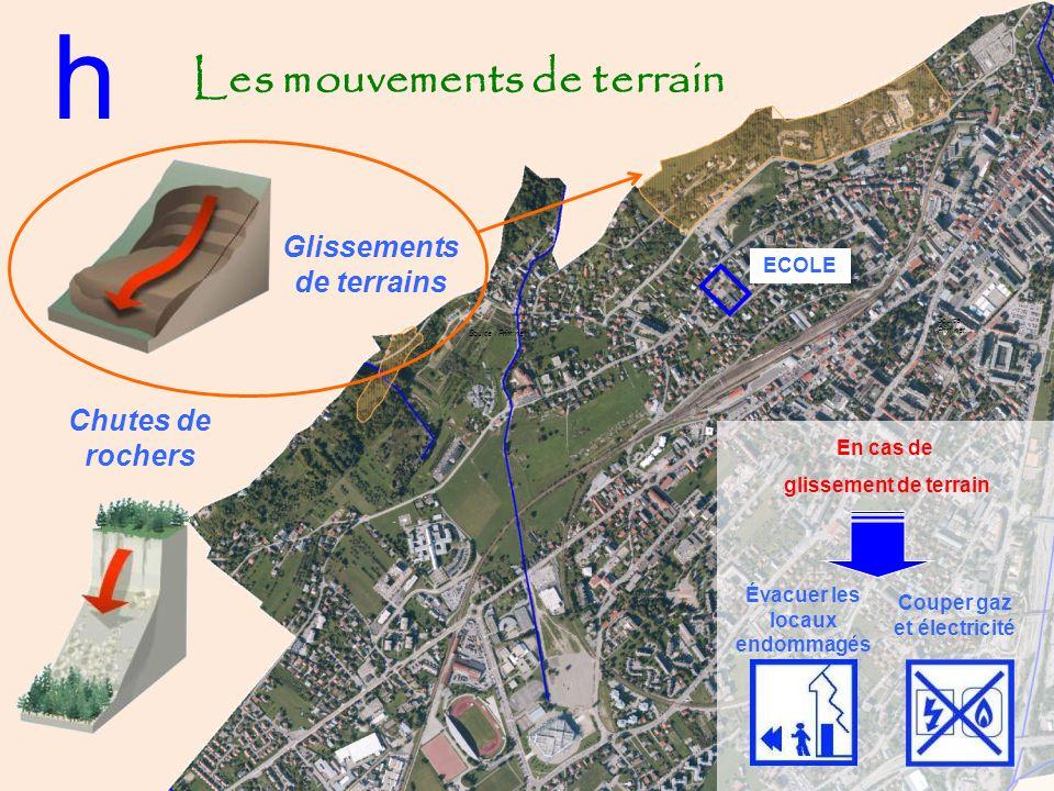 Les mouvements de terrain h Source : Prim.net Glissements de terrains Chutes de rochers ECOLE En cas de glissement de terrain Évacuer les locaux endommagés Couper gaz et électricité