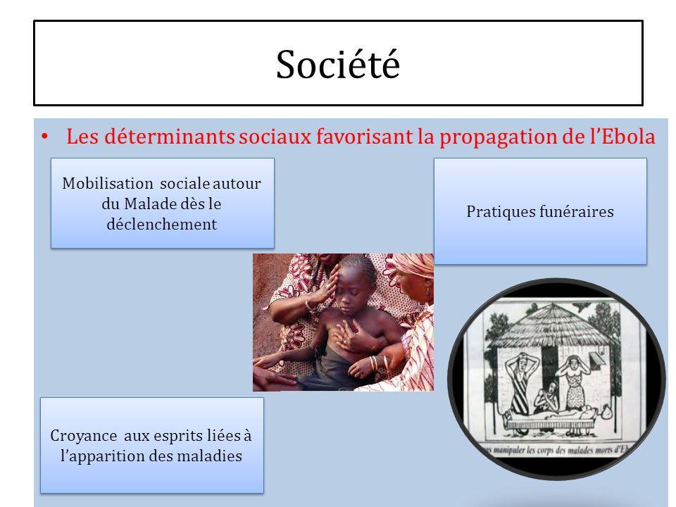 Société Les déterminants sociaux favorisant la propagation de lEbola Pratiques funéraires Mobilisation sociale autour du Malade dès le déclenchement C