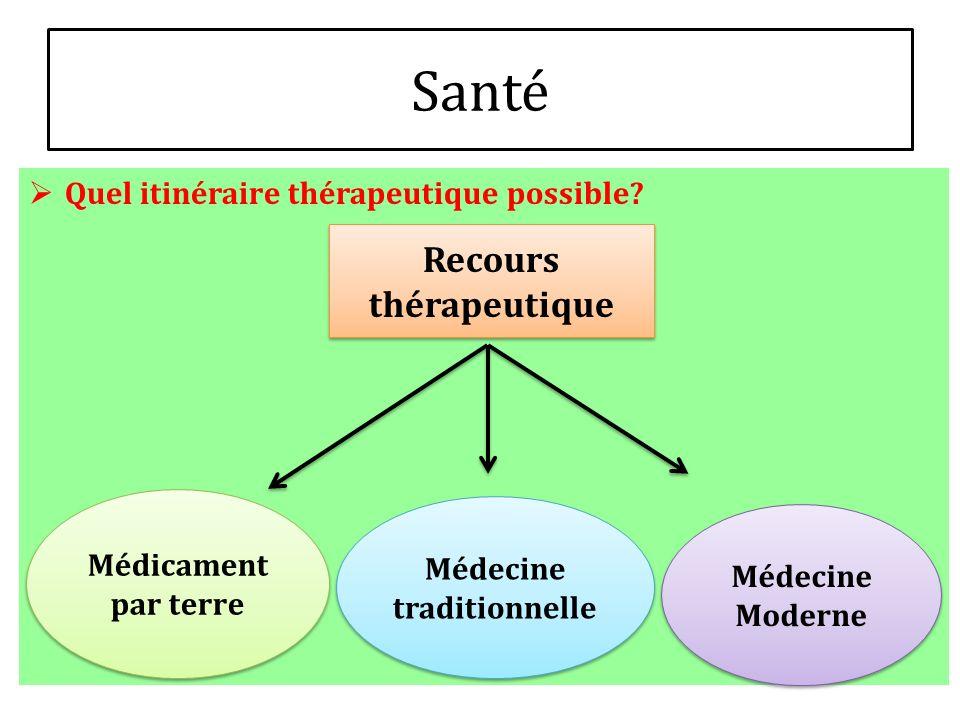 Santé Quel itinéraire thérapeutique possible? Recours thérapeutique Médicament par terre Médicament par terre Médecine traditionnelle Médecine Moderne