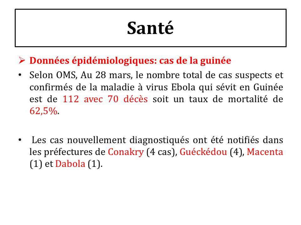 Données épidémiologiques: cas de la guinée Selon OMS, Au 28 mars, le nombre total de cas suspects et confirmés de la maladie à virus Ebola qui sévit e