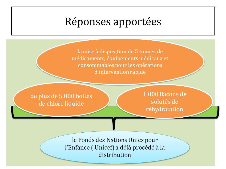 Réponses apportées le Fonds des Nations Unies pour l'Enfance ( Unicef) a déjà procédé à la distribution de plus de 5.000 boites de chlore liquide 1.00
