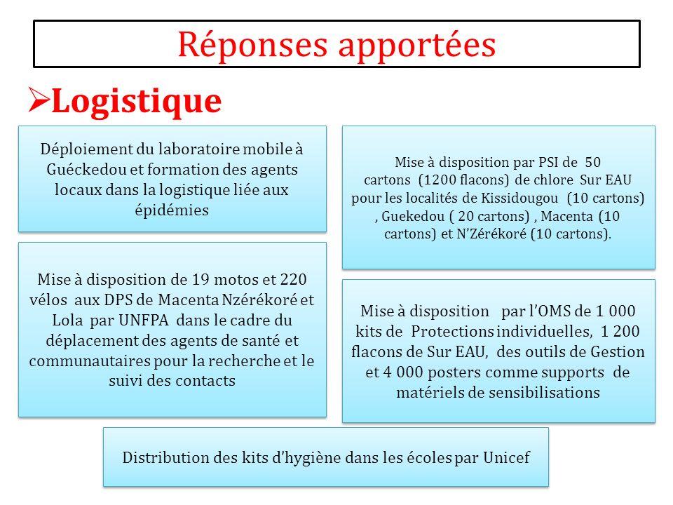 Logistique Déploiement du laboratoire mobile à Guéckedou et formation des agents locaux dans la logistique liée aux épidémies Distribution des kits dh