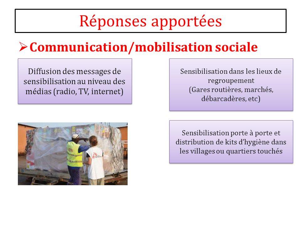 Réponses apportées Communication/mobilisation sociale Diffusion des messages de sensibilisation au niveau des médias (radio, TV, internet) Sensibilisa