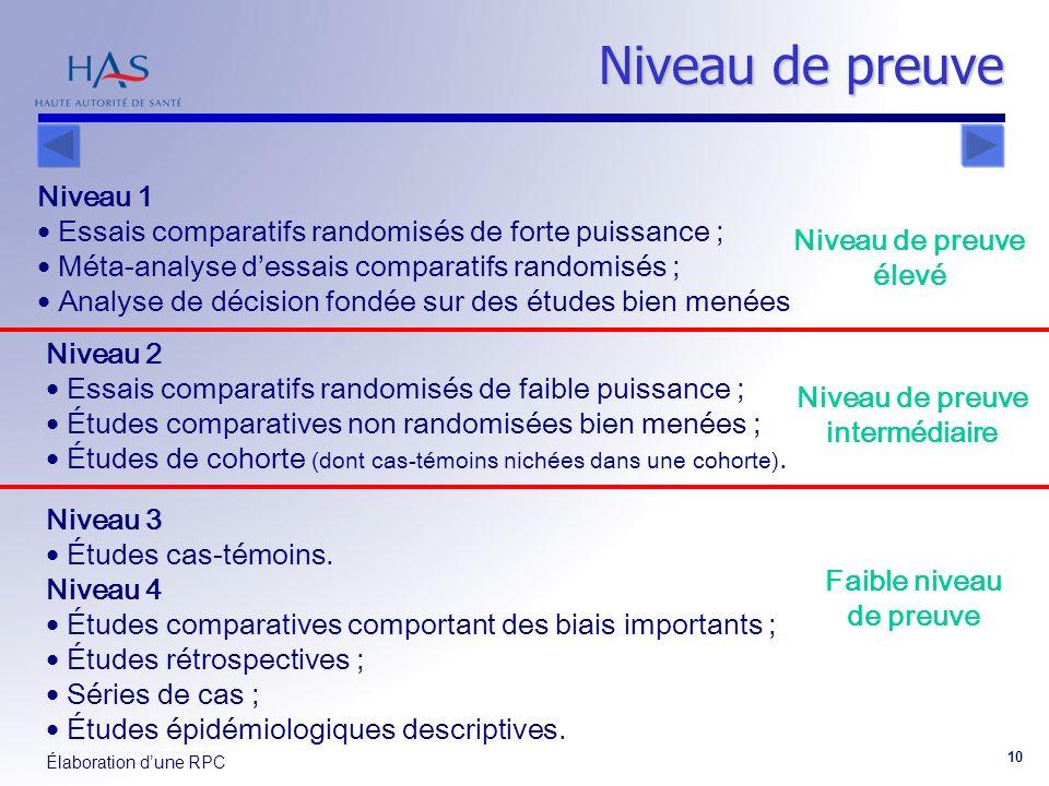 Élaboration dune RPC 10 Niveau de preuve Niveau 1 Essais comparatifs randomisés de forte puissance ; Méta-analyse dessais comparatifs randomisés ; Ana