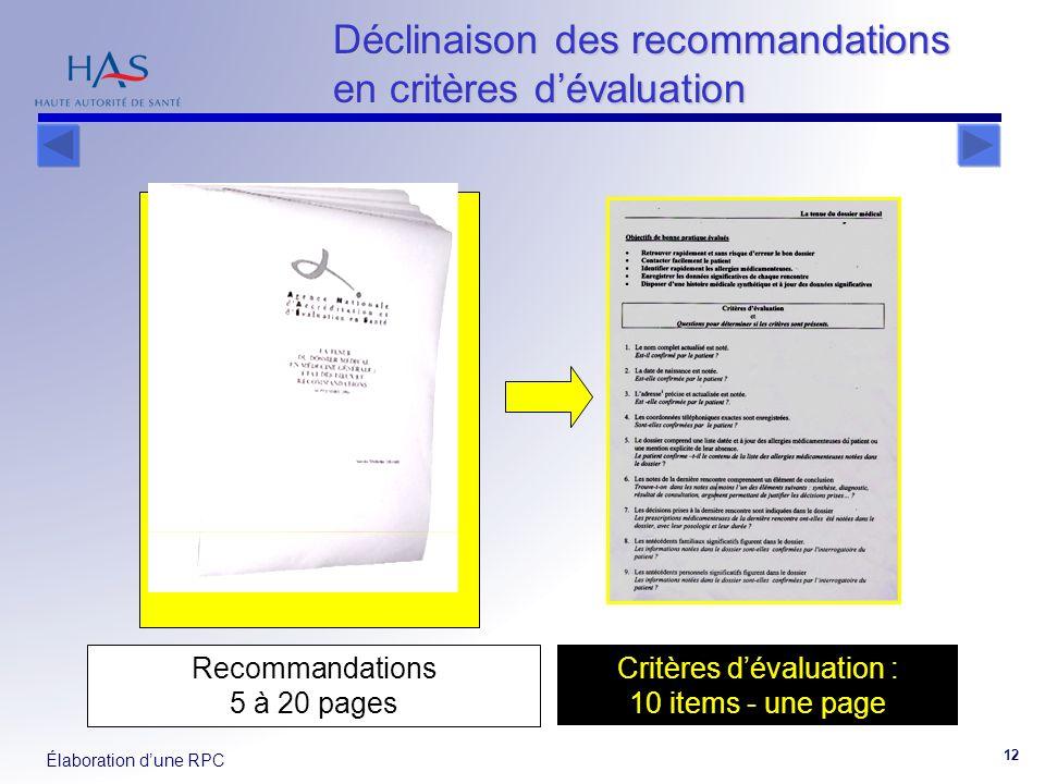 Élaboration dune RPC 12 Déclinaison des recommandations en critères dévaluation Recommandations 5 à 20 pages Critères dévaluation : 10 items - une page