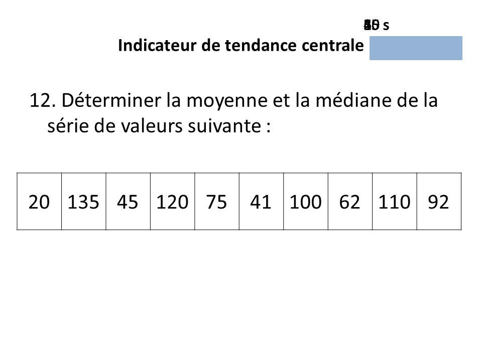 Indicateur de tendance centrale 12.