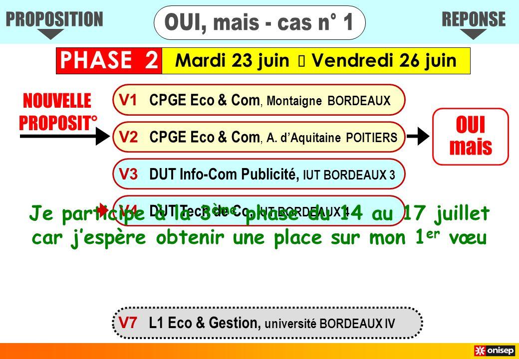 NOUVELLE PROPOSIT° OUI mais V1 CPGE Eco & Com, Montaigne BORDEAUX V3 DUT Info-Com Publicité, IUT BORDEAUX 3 V4 DUT Tech de Co, IUT BORDEAUX 4 V7 L1 Ec