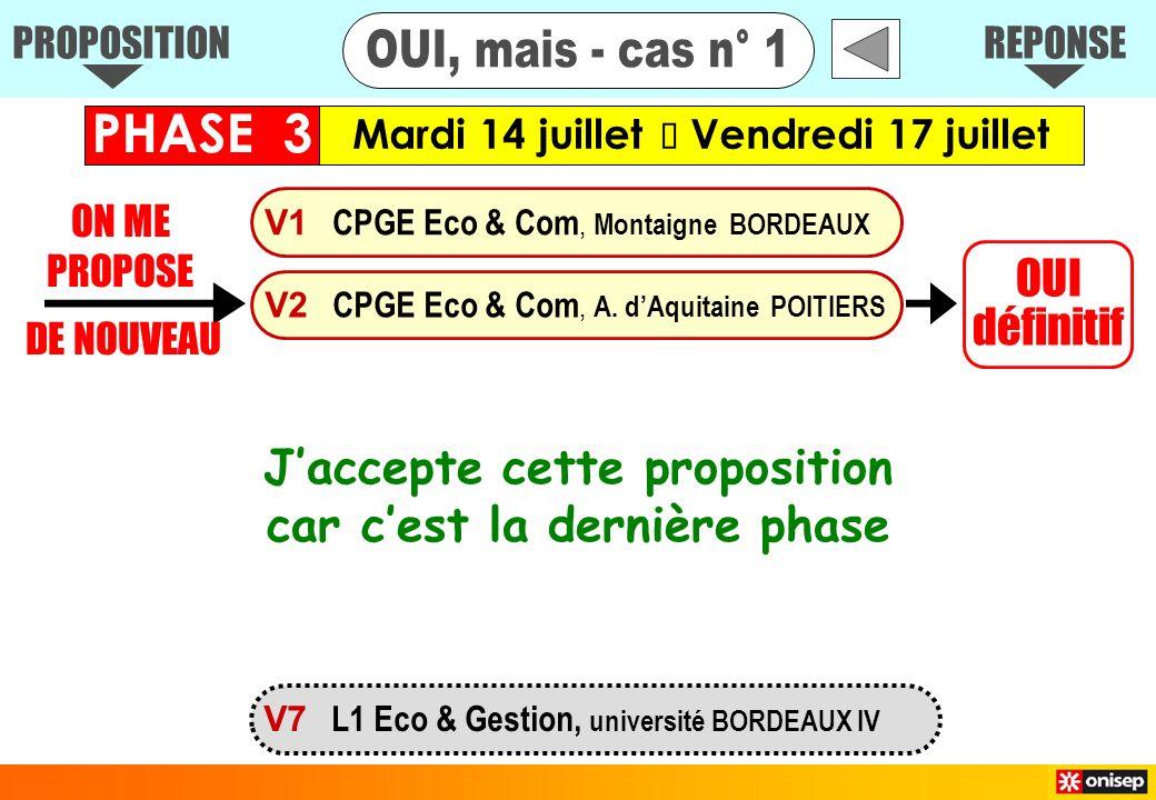 ON ME PROPOSE DE NOUVEAU OUI définitif V1 CPGE Eco & Com, Montaigne BORDEAUX V7 L1 Eco & Gestion, université BORDEAUX IV V2 CPGE Eco & Com, A. dAquita