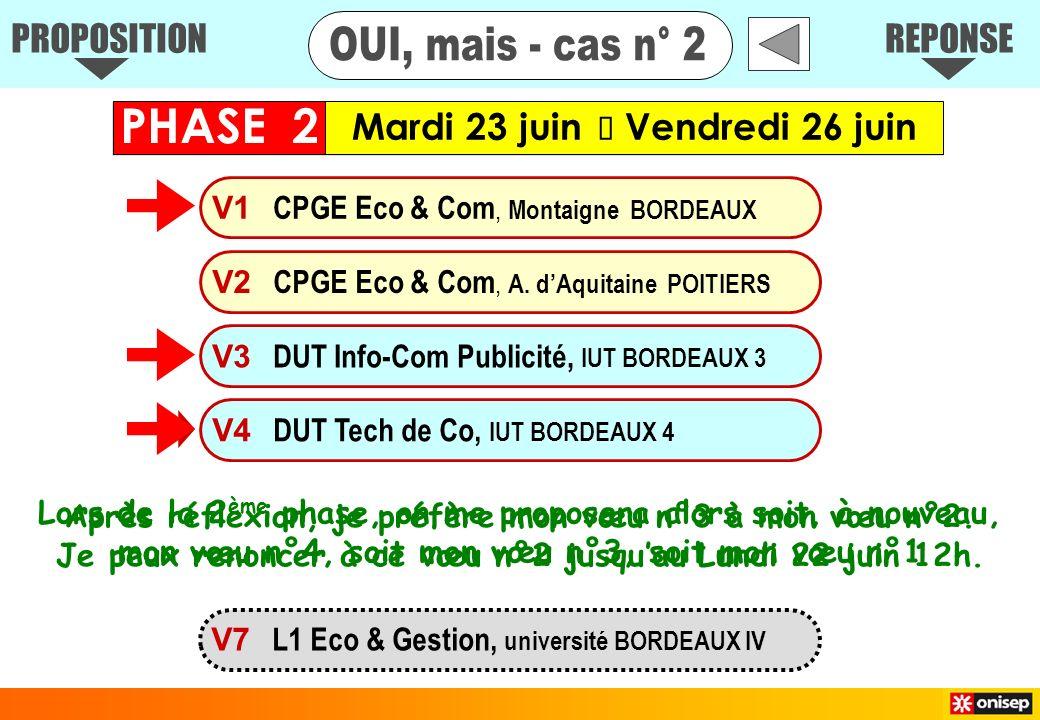 V1 CPGE Eco & Com, Montaigne BORDEAUX V3 DUT Info-Com Publicité, IUT BORDEAUX 3 V4 DUT Tech de Co, IUT BORDEAUX 4 V7 L1 Eco & Gestion, université BORD