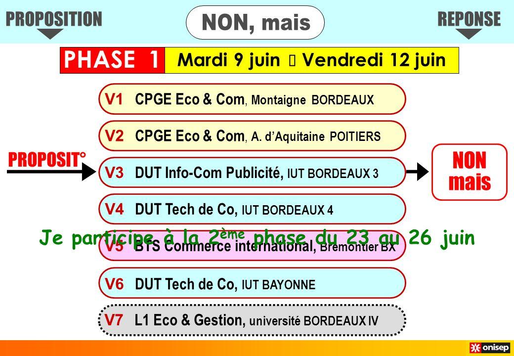 PROPOSIT° NON mais V1 CPGE Eco & Com, Montaigne BORDEAUX V3 DUT Info-Com Publicité, IUT BORDEAUX 3 V4 DUT Tech de Co, IUT BORDEAUX 4 V6 DUT Tech de Co