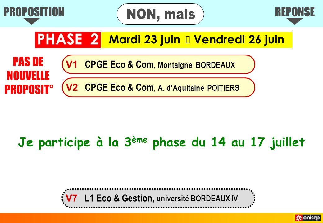 V1 CPGE Eco & Com, Montaigne BORDEAUX V7 L1 Eco & Gestion, université BORDEAUX IV V2 CPGE Eco & Com, A.