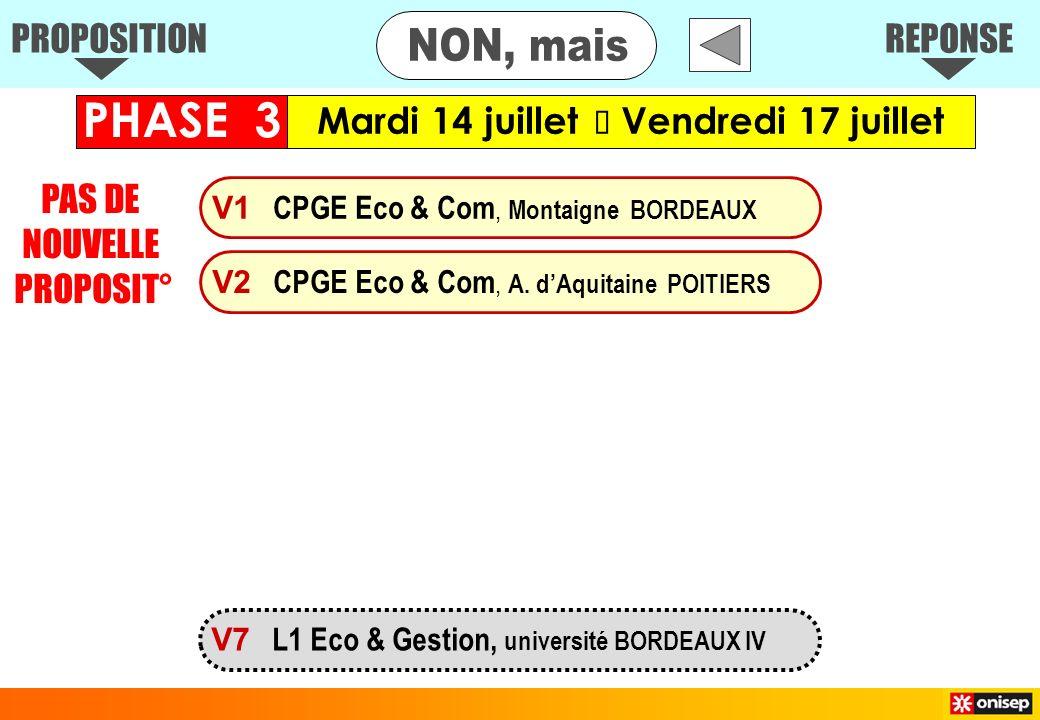 V1 CPGE Eco & Com, Montaigne BORDEAUX V7 L1 Eco & Gestion, université BORDEAUX IV V2 CPGE Eco & Com, A. dAquitaine POITIERS PROPOSITIONREPONSE PAS DE