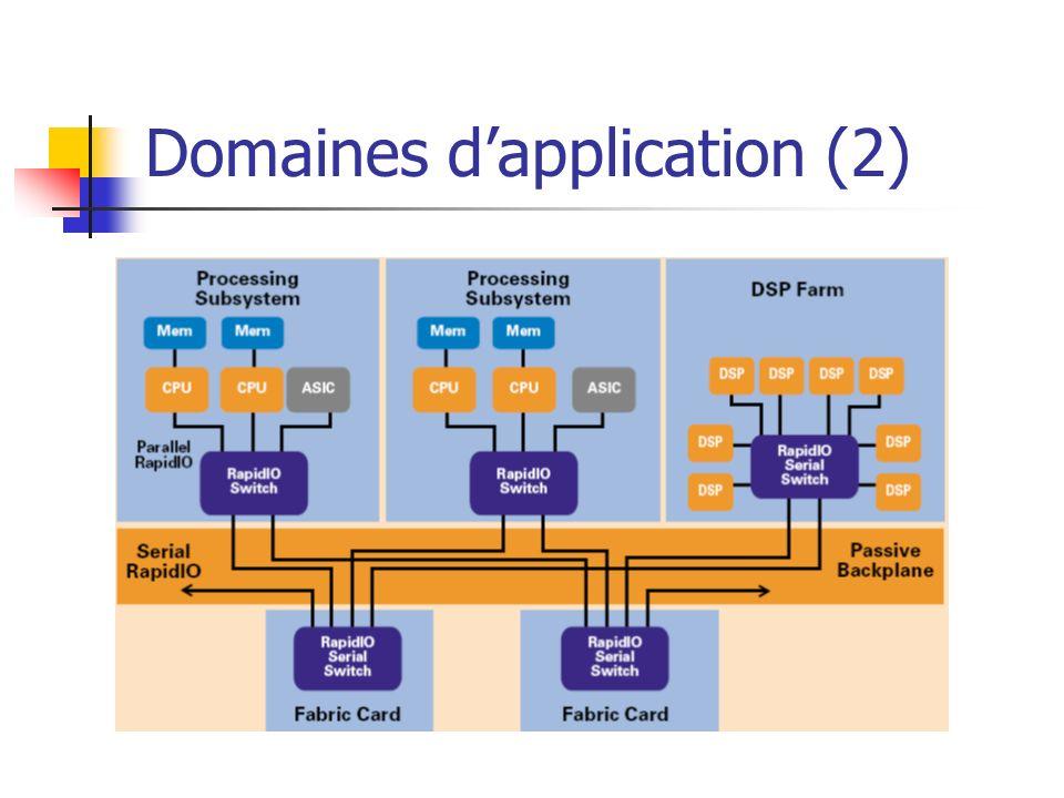 Domaines dapplication (2)