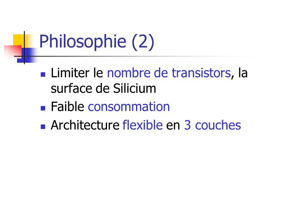 Philosophie (2) Limiter le nombre de transistors, la surface de Silicium Faible consommation Architecture flexible en 3 couches