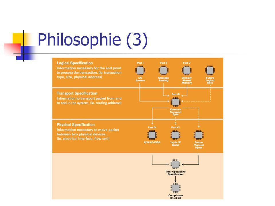Philosophie (3)