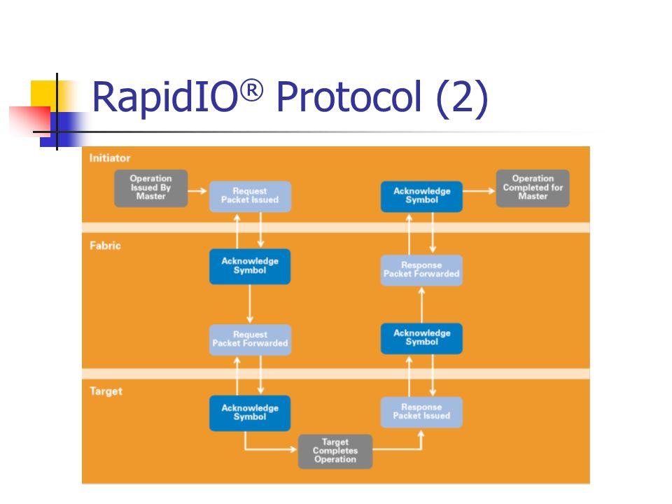 RapidIO ® Protocol (2)