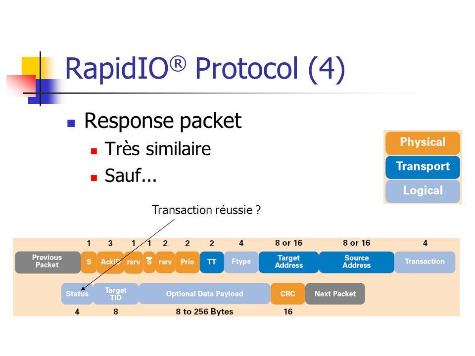 RapidIO ® Protocol (4) Response packet Très similaire Sauf... Transaction réussie ?