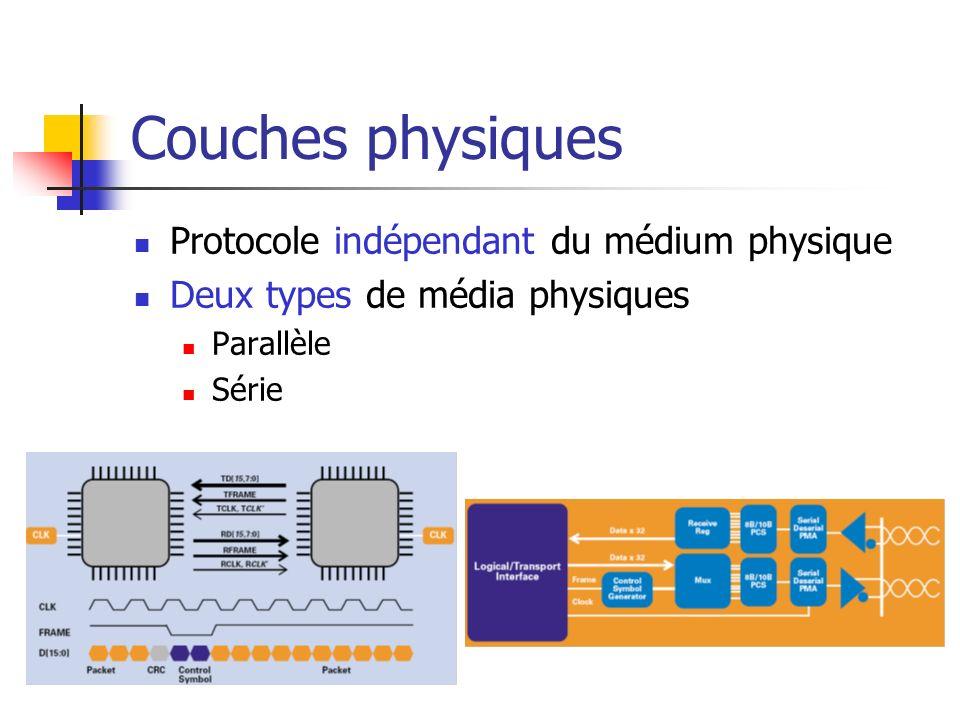 Couches physiques Protocole indépendant du médium physique Deux types de média physiques Parallèle Série