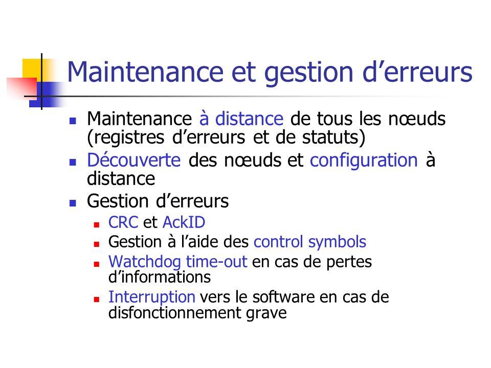 Maintenance et gestion derreurs Maintenance à distance de tous les nœuds (registres derreurs et de statuts) Découverte des nœuds et configuration à di
