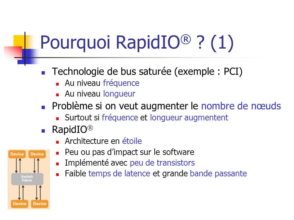 Pourquoi RapidIO ® ? (1) Technologie de bus saturée (exemple : PCI) Au niveau fréquence Au niveau longueur Problème si on veut augmenter le nombre de