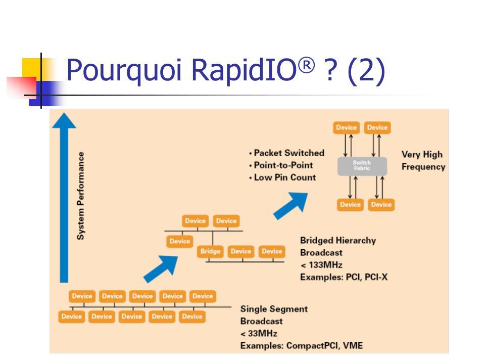 Pourquoi RapidIO ® ? (2)
