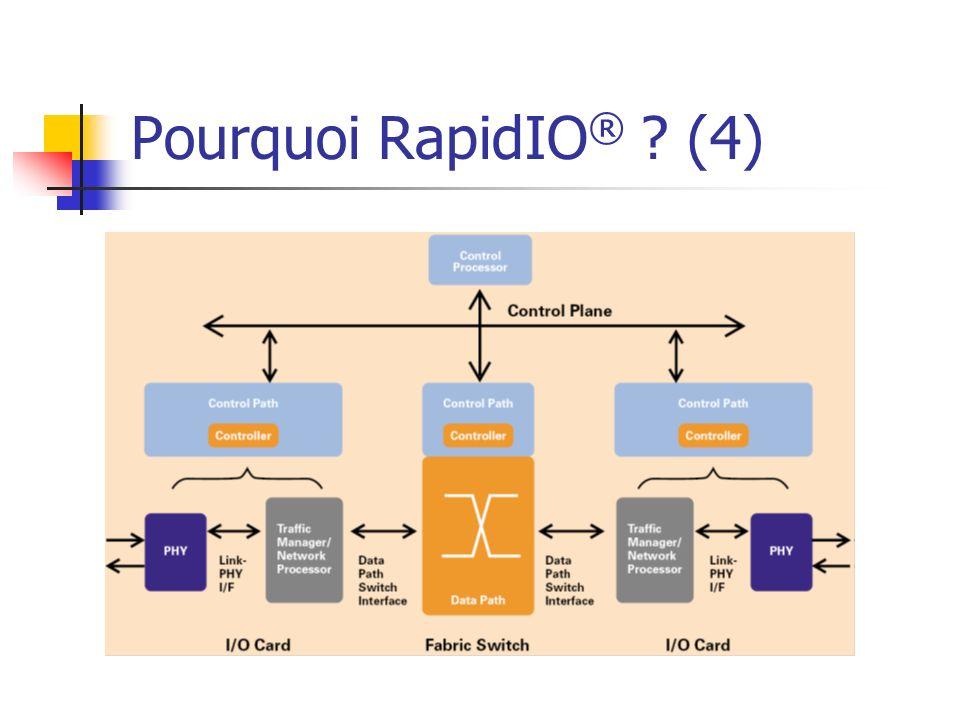 Pourquoi RapidIO ® ? (4)