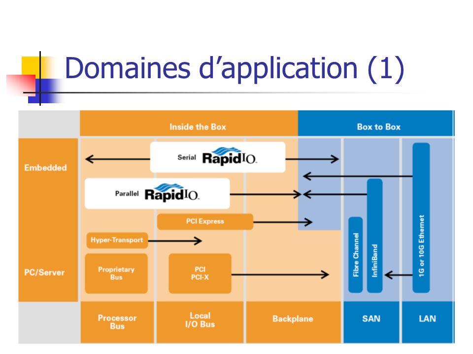 Domaines dapplication (1)