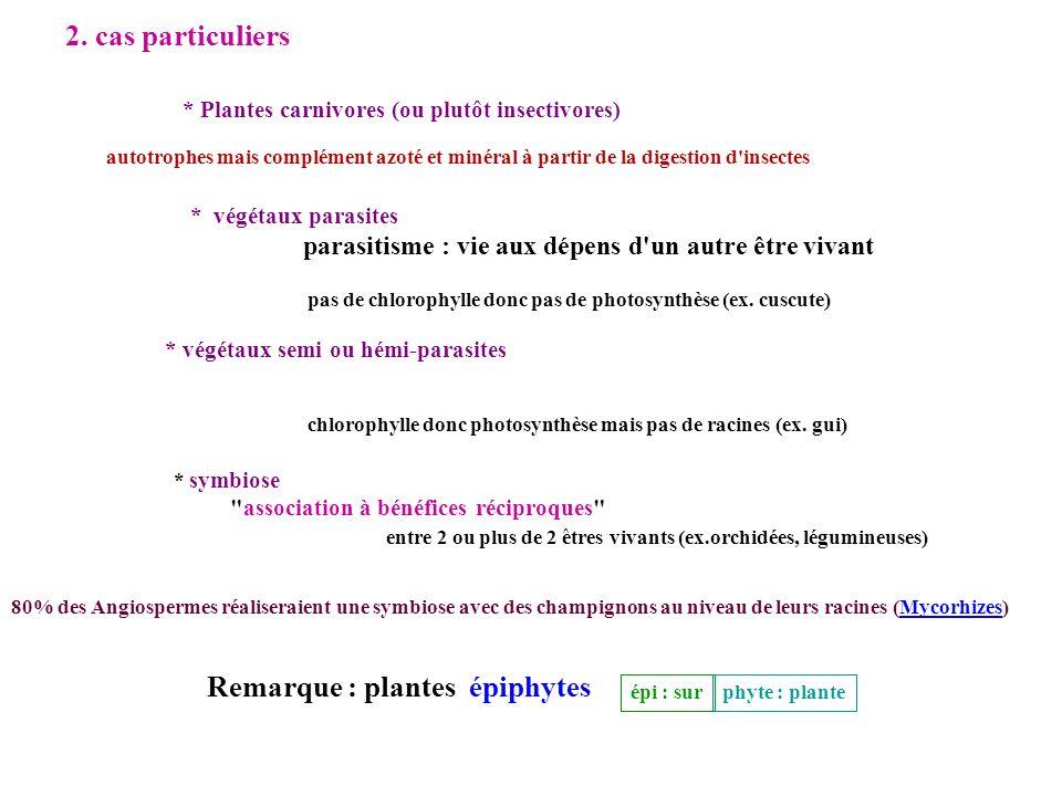 2. cas particuliers * Plantes carnivores (ou plutôt insectivores) autotrophes mais complément azoté et minéral à partir de la digestion d'insectes * v