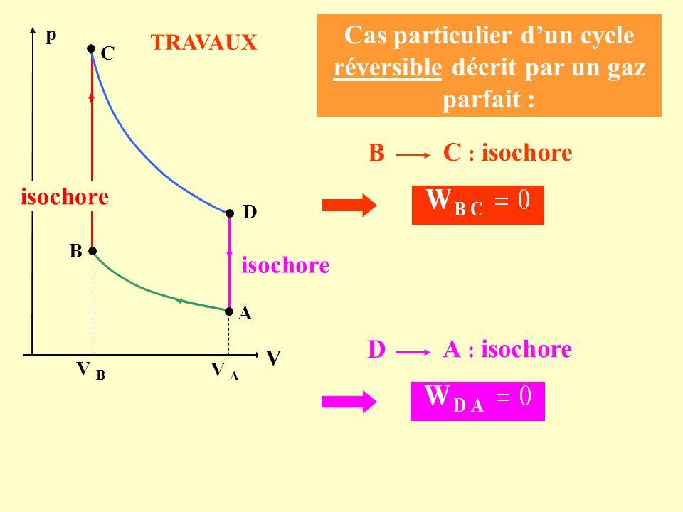 Cas particulier dun cycle réversible décrit par un gaz parfait : B C : isochore D A : isochore C A s p isochore B D V B V A V TRAVAUX