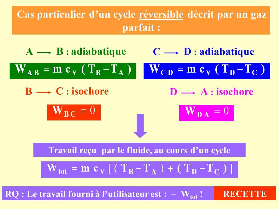 Cas particulier dun cycle réversible décrit par un gaz parfait : A B : adiabatique C D : adiabatique B C : isochore D A : isochore Travail reçu par le