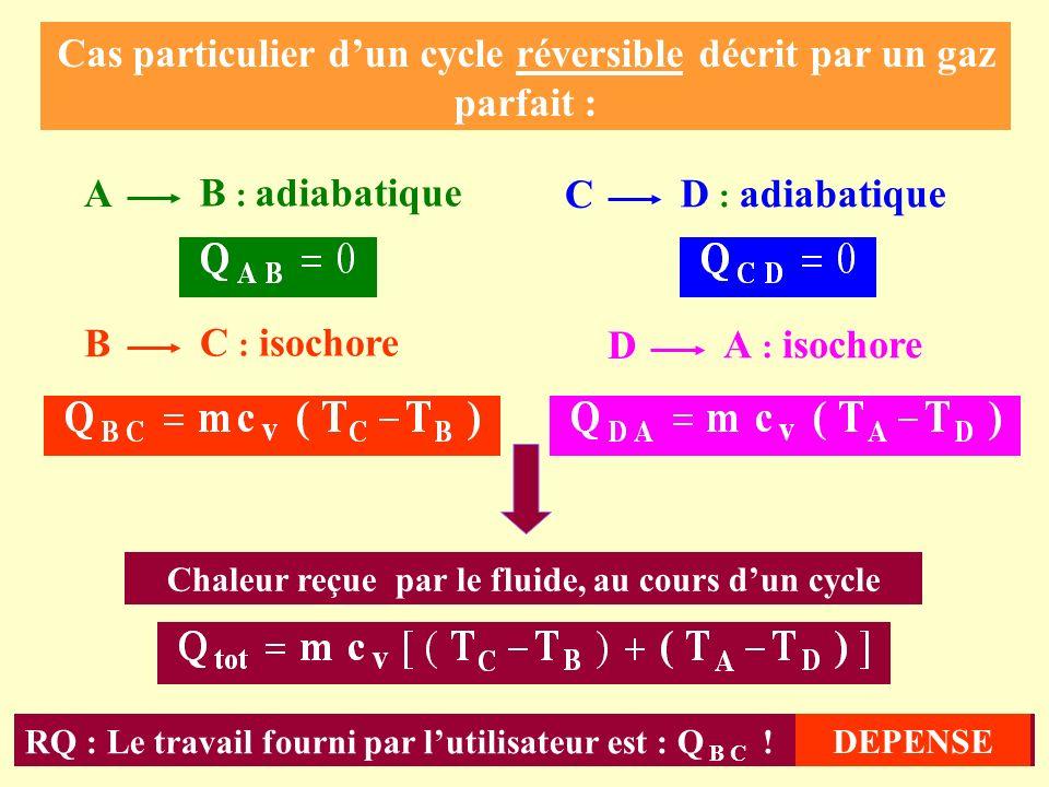 Cas particulier dun cycle réversible décrit par un gaz parfait : A B : adiabatique C D : adiabatique B C : isochore D A : isochore Chaleur reçue par l